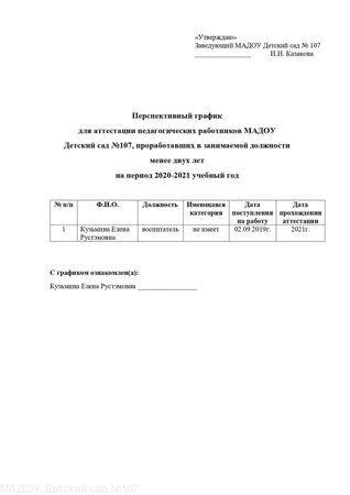 20-21 перс менее 2 лет_pages-to-jpg-0001