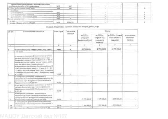 107 План ФХД 2020_page-0004
