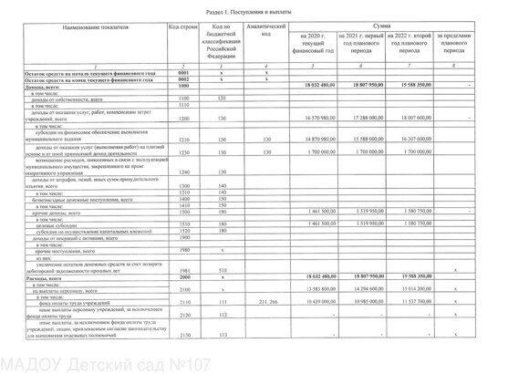 107 План ФХД 2020_page-0002
