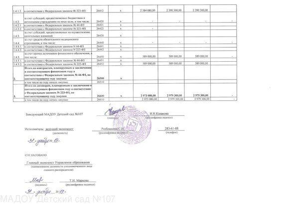 107 План ФХД 2020_page-0005