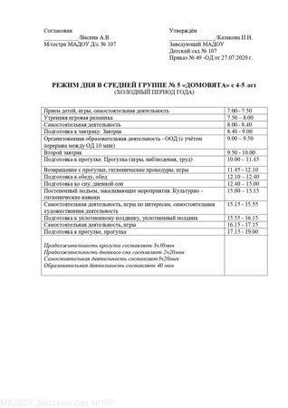 РЕЖИМ ДНЯ 20-21 СР. ДОМОВЯТА — копия_page-0001