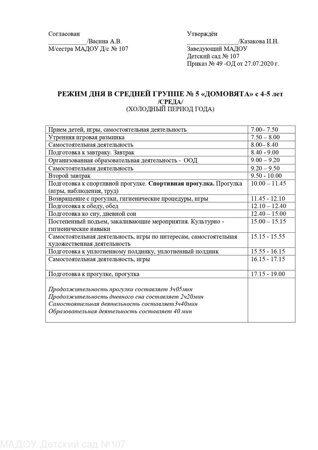 РЕЖИМ ДНЯ 20-21 СР. ДОМОВЯТА — копия_page-0002